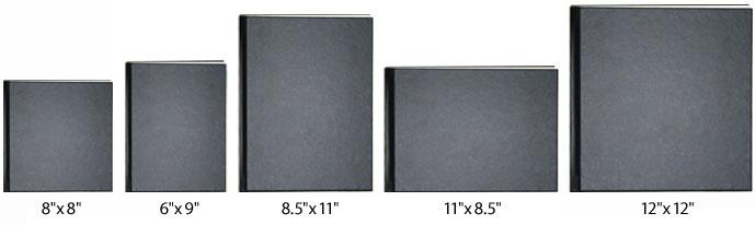 trim sizes in pixels
